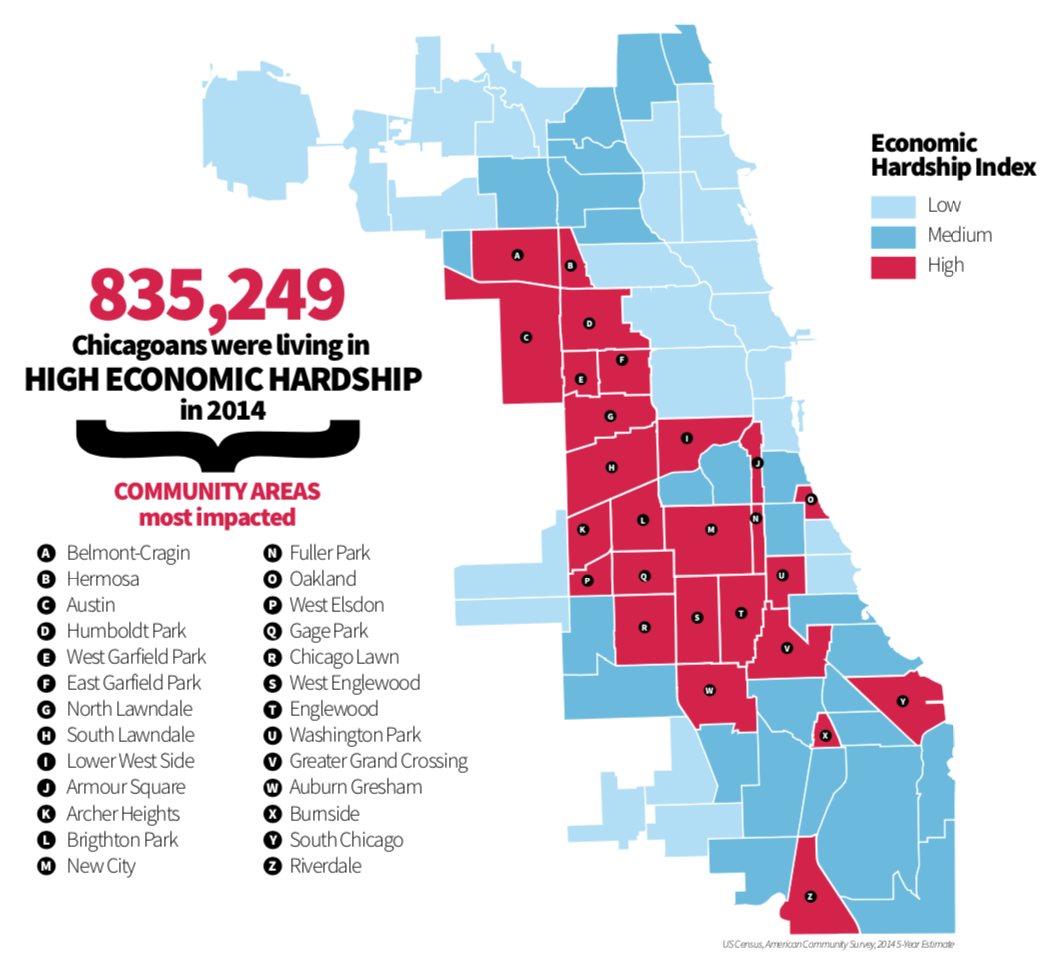 835,249 Chicagoans were living in high economic hardship in 2014, mostly on the south and west sides of the city.